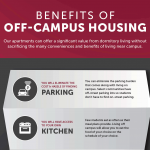 wpid-off-campus-housing-benefits-infographic-top.png